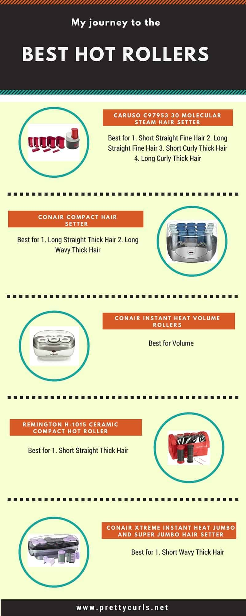 Best Hot Rollers Infographics