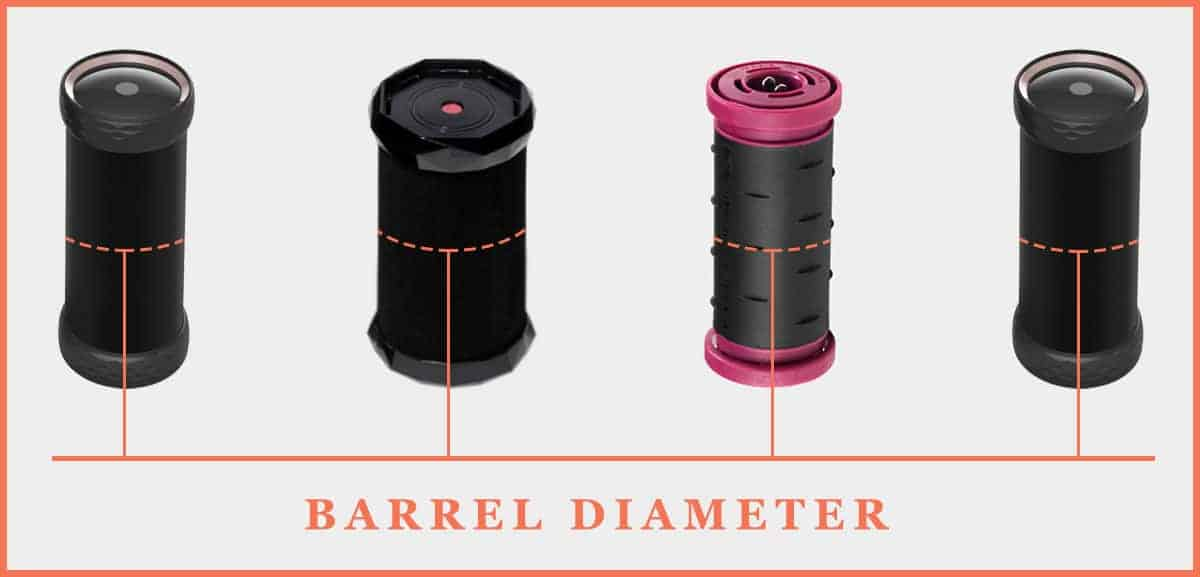 Barrel Diameter Of Hot Rollers